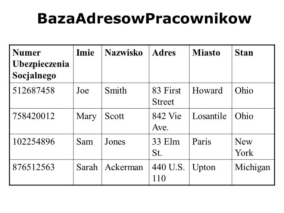 BazaAdresowPracownikow