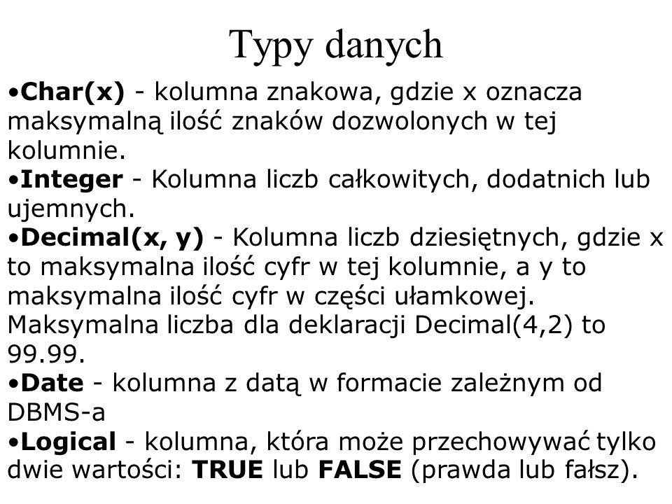 Typy danychChar(x) - kolumna znakowa, gdzie x oznacza maksymalną ilość znaków dozwolonych w tej kolumnie.