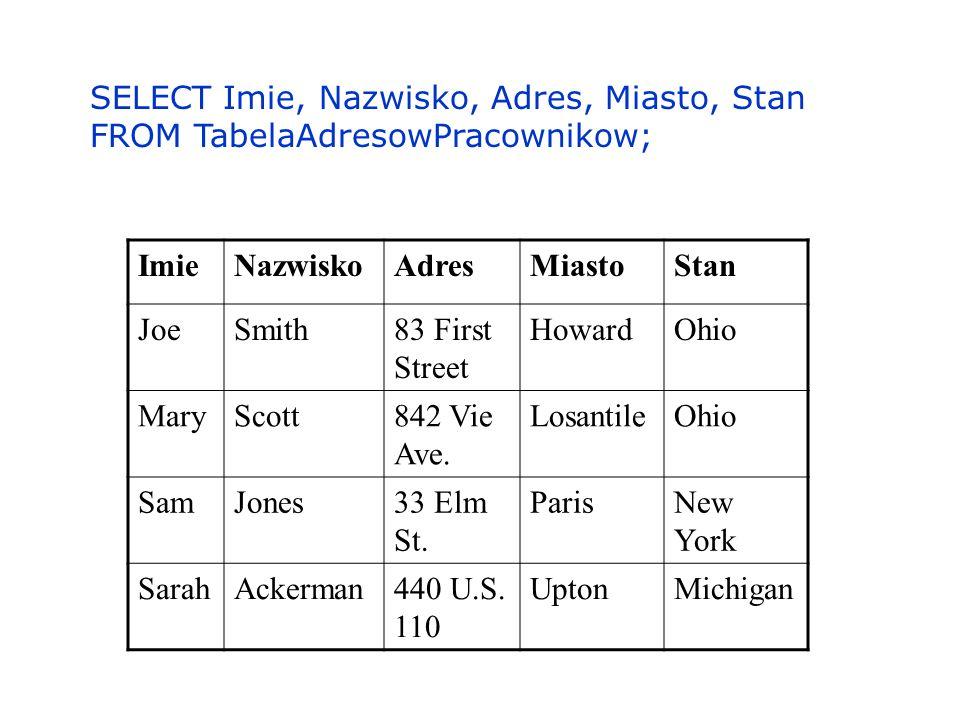 SELECT Imie, Nazwisko, Adres, Miasto, Stan FROM TabelaAdresowPracownikow;