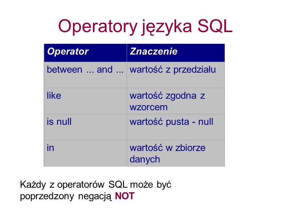 Operatory języka SQL Operator Znaczenie between ... and ...