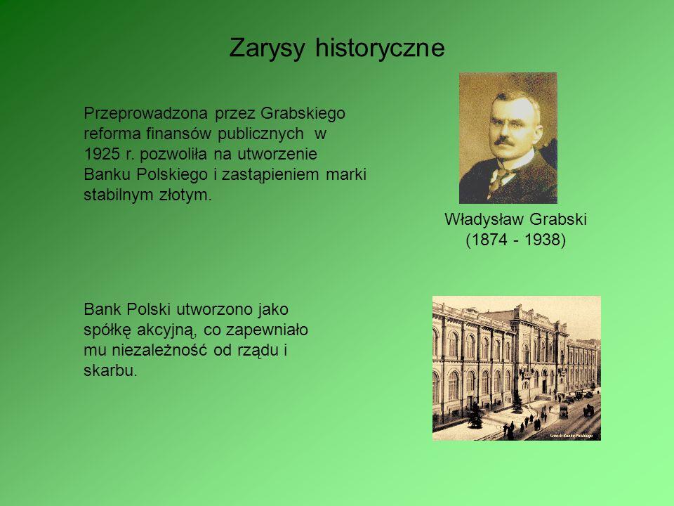 Zarysy historyczne