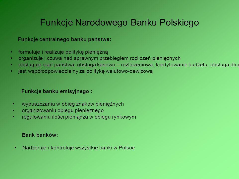 Funkcje Narodowego Banku Polskiego