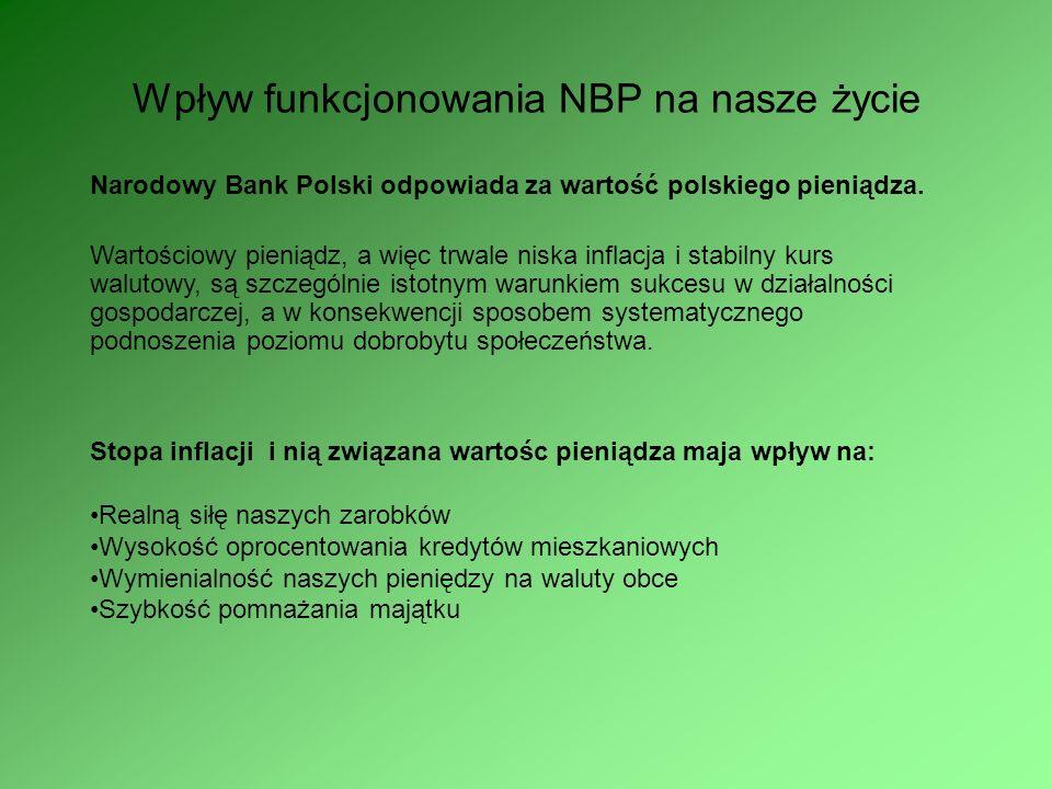 Wpływ funkcjonowania NBP na nasze życie