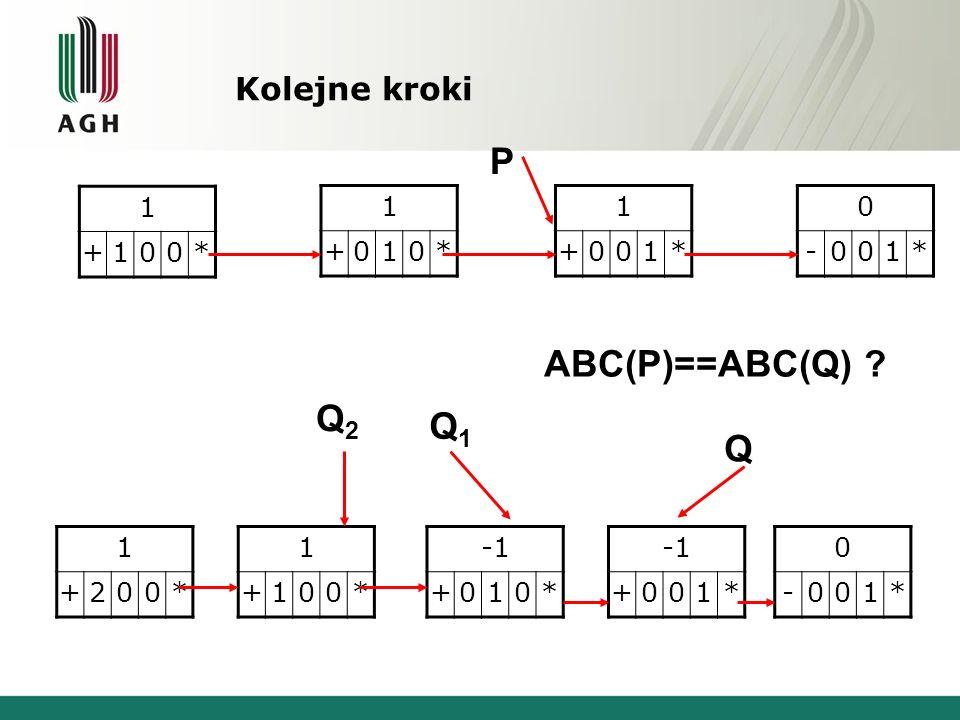 P ABC(P)==ABC(Q) Q2 Q1 Q Kolejne kroki 1 + * 1 + * 1 + * - 1 * 1 + 2