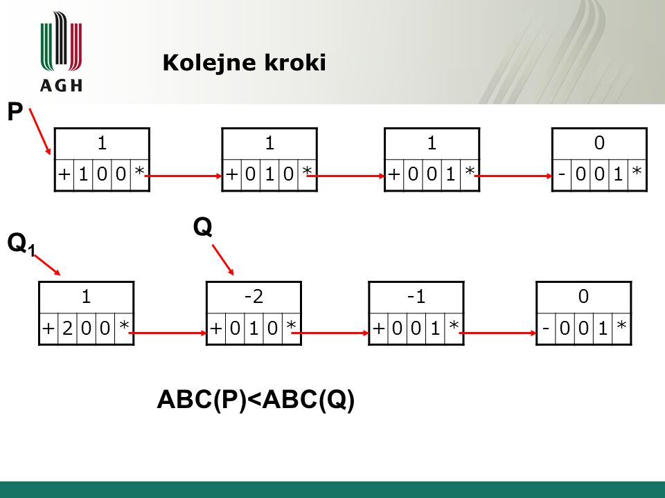 P Q Q1 ABC(P)<ABC(Q) Kolejne kroki 1 + * 1 + * 1 + * - 1 * 1 + 2 *
