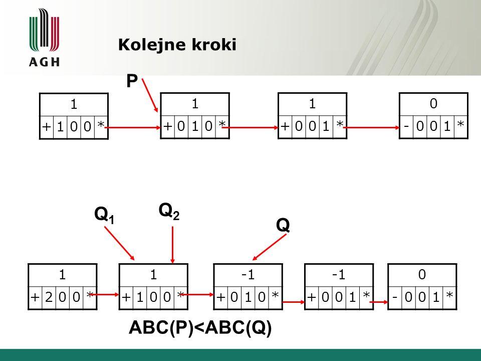 P Q2 Q1 Q ABC(P)<ABC(Q) Kolejne kroki 1 + * 1 + * 1 + * - 1 * 1 + 2