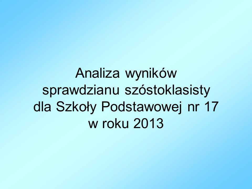 Analiza wyników sprawdzianu szóstoklasisty dla Szkoły Podstawowej nr 17 w roku 2013