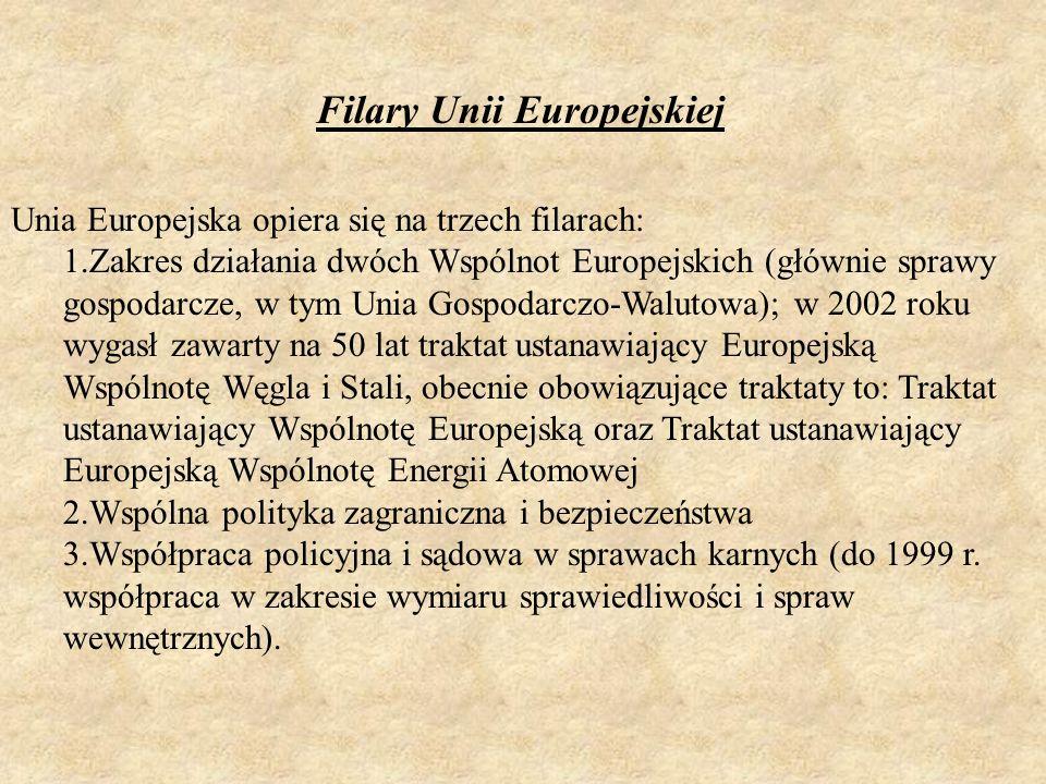Filary Unii Europejskiej