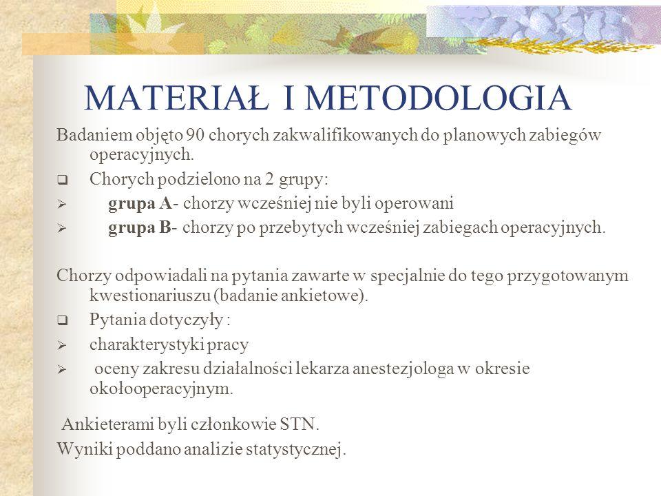 MATERIAŁ I METODOLOGIA