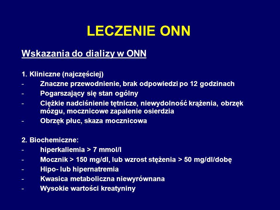 LECZENIE ONN Wskazania do dializy w ONN 1. Kliniczne (najczęściej)