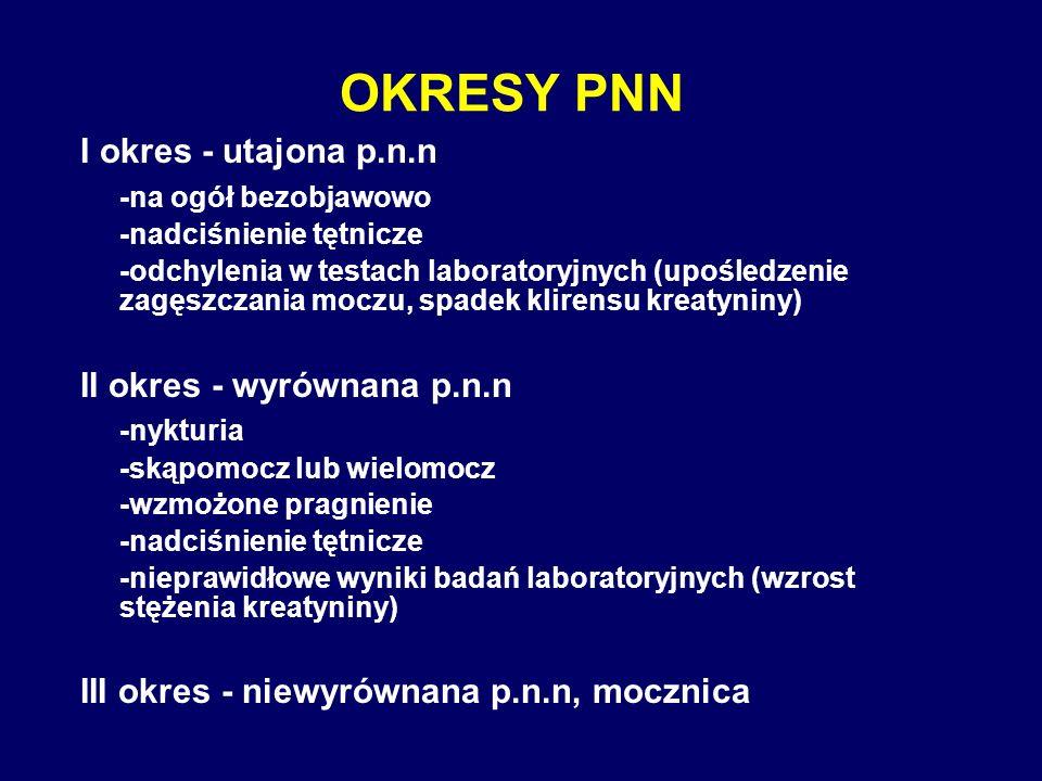 OKRESY PNN I okres - utajona p.n.n -na ogół bezobjawowo