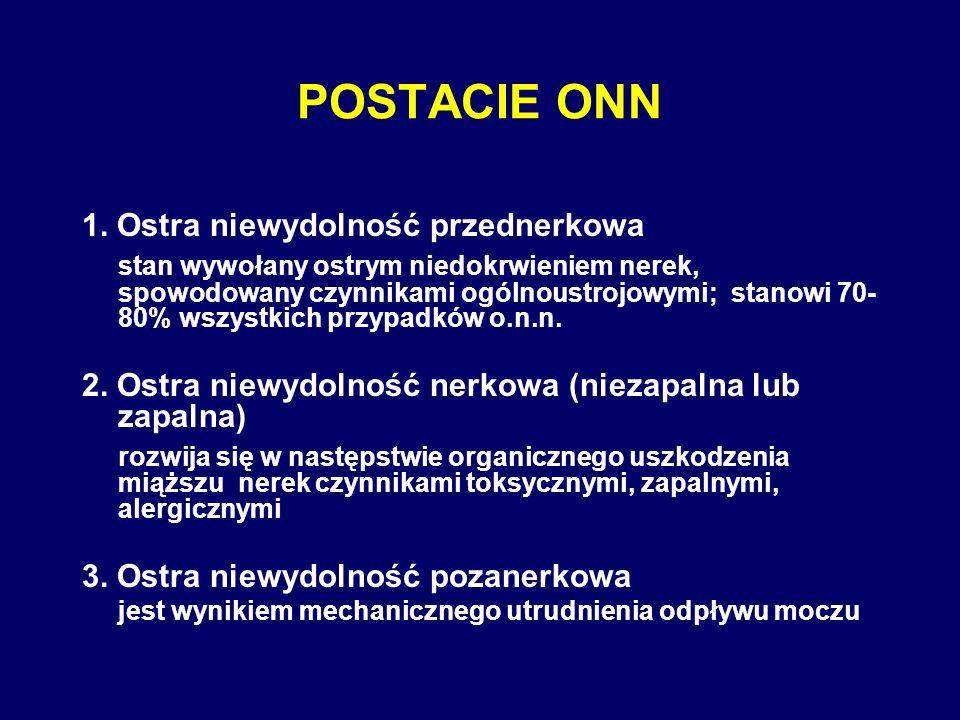 POSTACIE ONN 1. Ostra niewydolność przednerkowa
