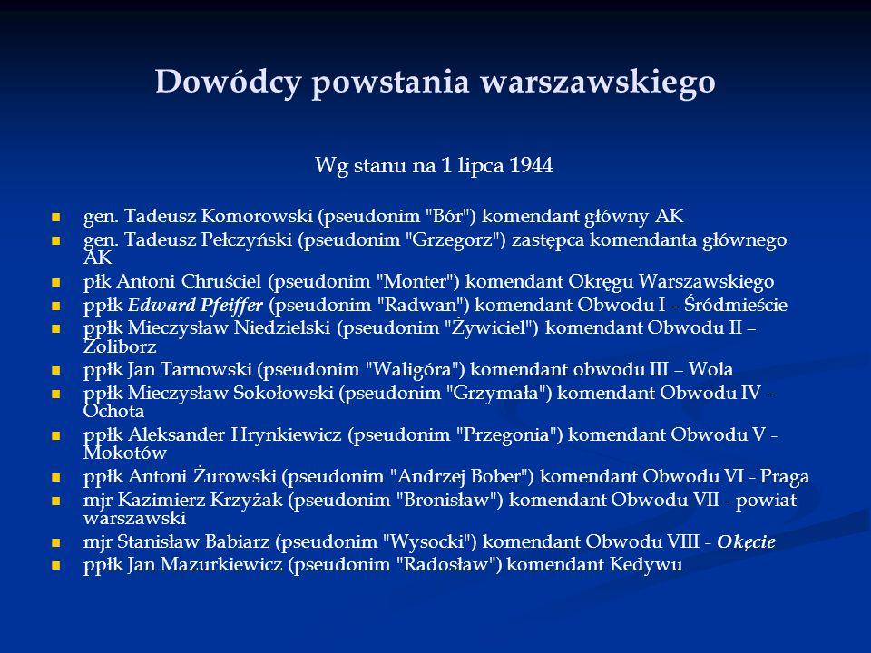 Dowódcy powstania warszawskiego