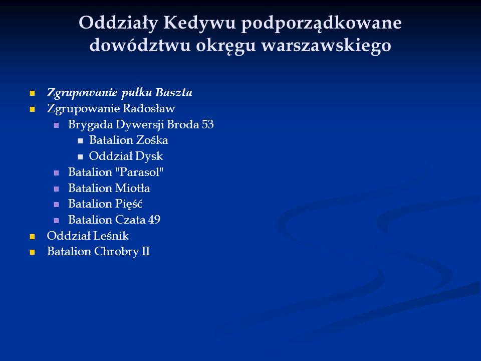 Oddziały Kedywu podporządkowane dowództwu okręgu warszawskiego