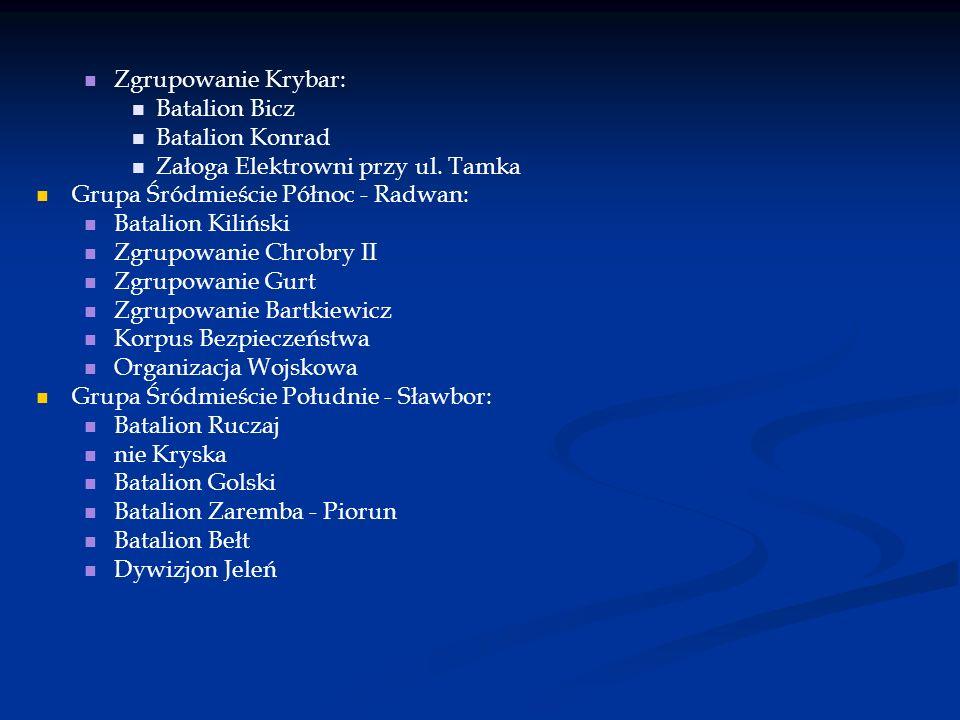 Zgrupowanie Krybar: Batalion Bicz. Batalion Konrad. Załoga Elektrowni przy ul. Tamka. Grupa Śródmieście Północ - Radwan: