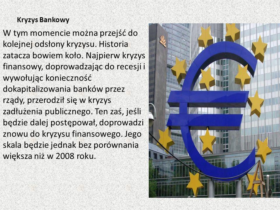 Kryzys Bankowy