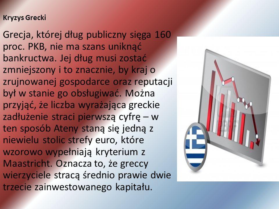 Kryzys Grecki