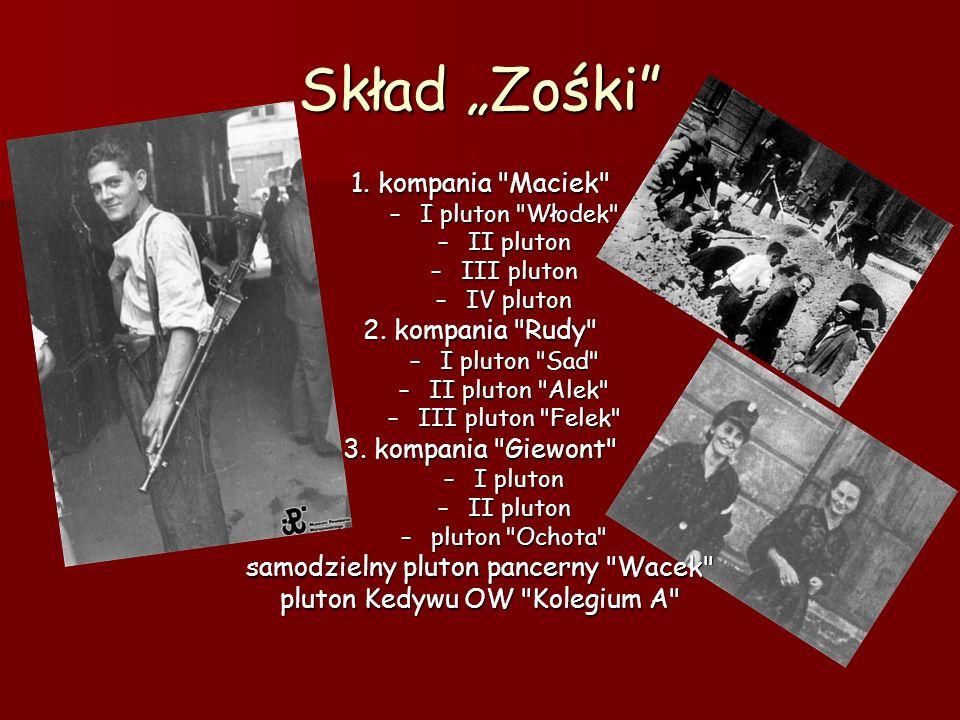 "Skład ""Zośki 1. kompania Maciek 2. kompania Rudy"