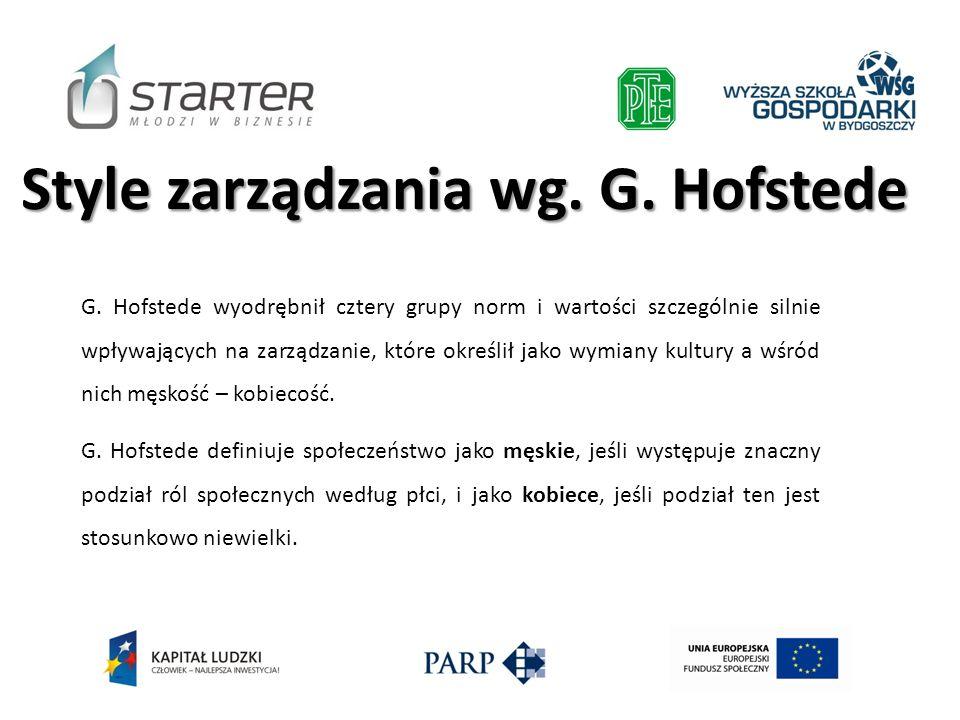 Style zarządzania wg. G. Hofstede