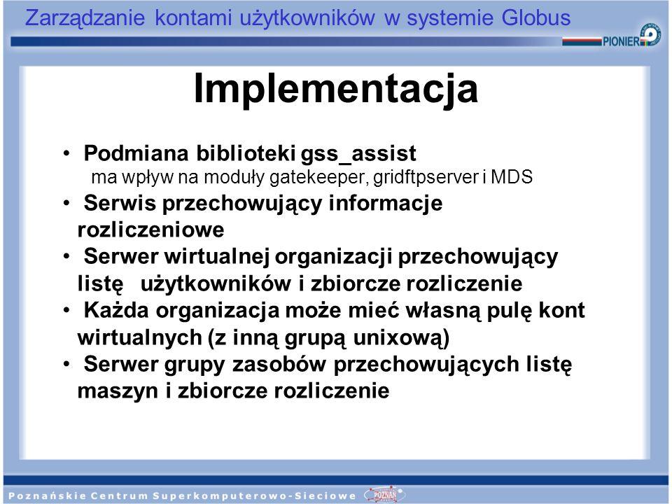 Implementacja Podmiana biblioteki gss_assist