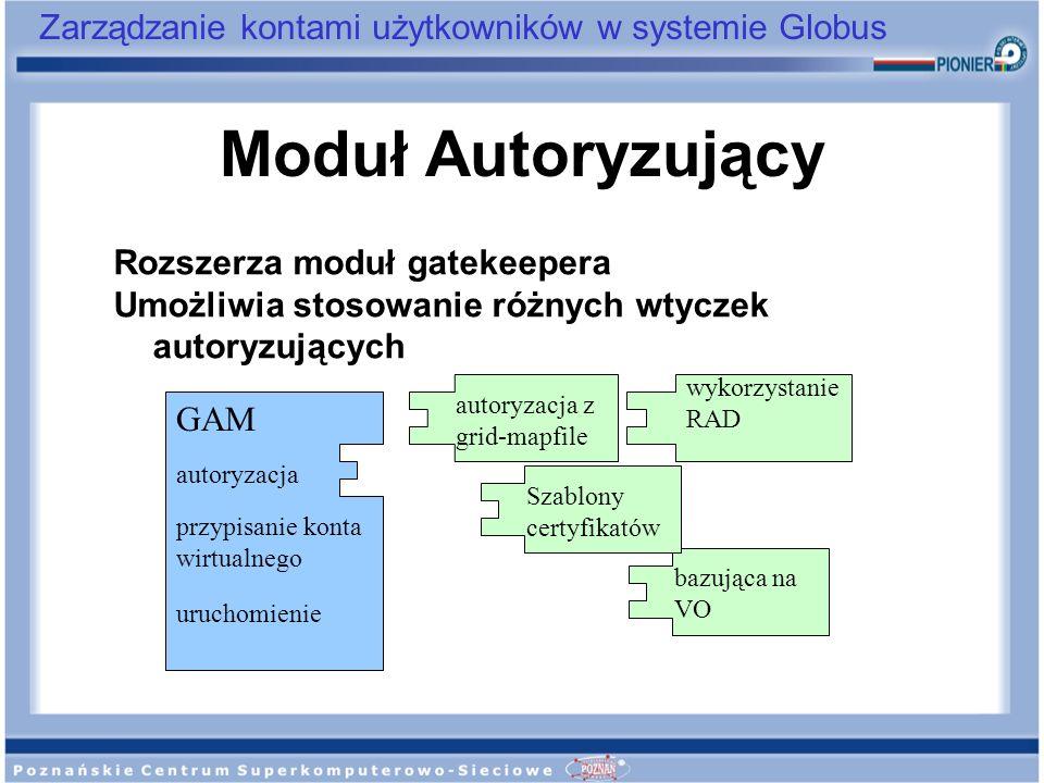 Moduł Autoryzujący Rozszerza moduł gatekeepera
