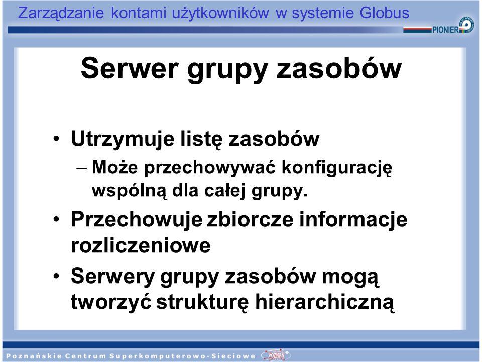 Serwer grupy zasobów Utrzymuje listę zasobów