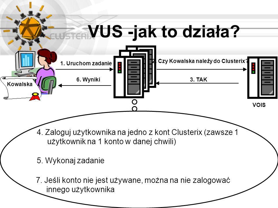 VUS -jak to działa 2. Czy Kowalska należy do Clusterix 1. Uruchom zadanie. 6. Wyniki. 3. TAK. Kowalska.