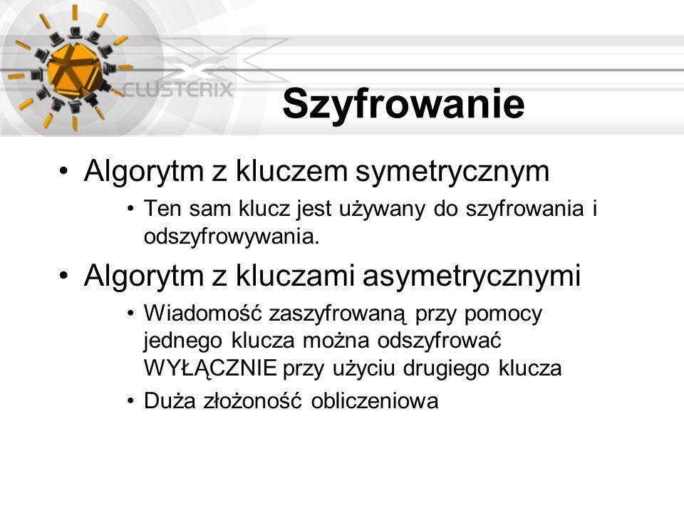 Szyfrowanie Algorytm z kluczem symetrycznym