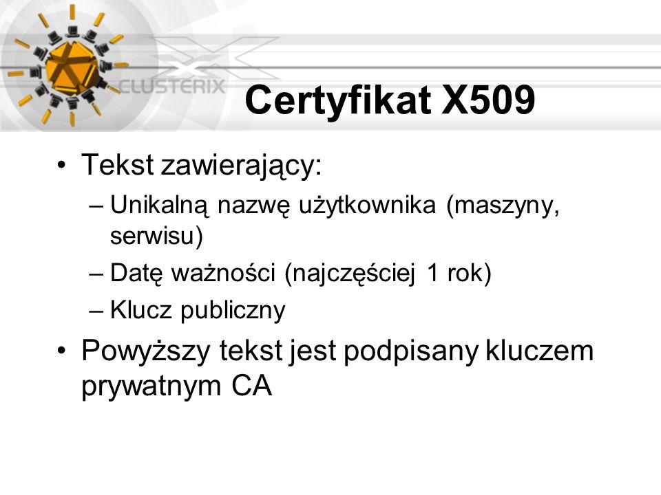 Certyfikat X509 Tekst zawierający: