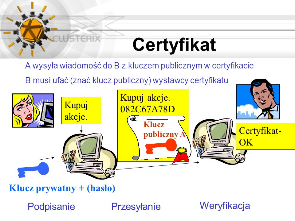 Certyfikat Kupuj akcje. 082C67A78D Kupuj akcje. Certyfikat-OK