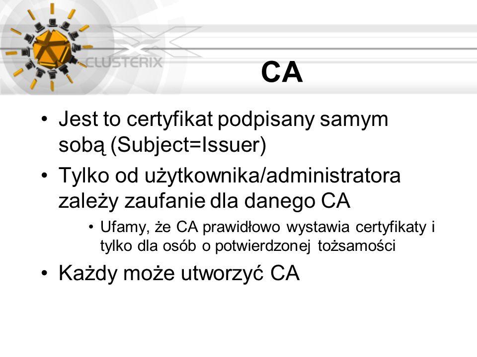 CA Jest to certyfikat podpisany samym sobą (Subject=Issuer)