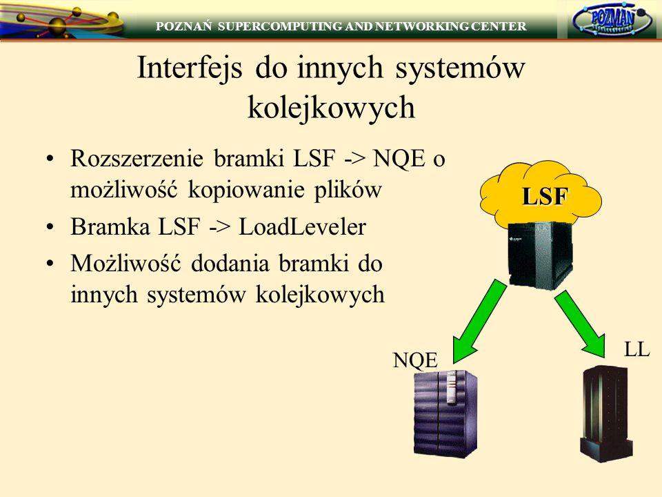 Interfejs do innych systemów kolejkowych