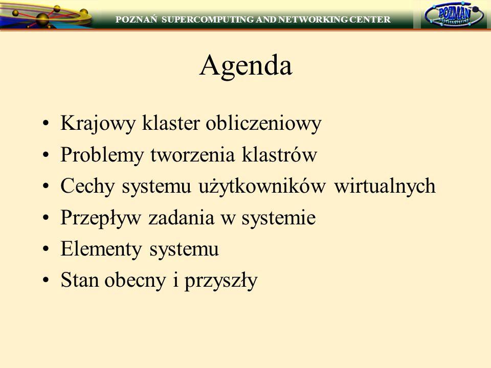 Agenda Krajowy klaster obliczeniowy Problemy tworzenia klastrów
