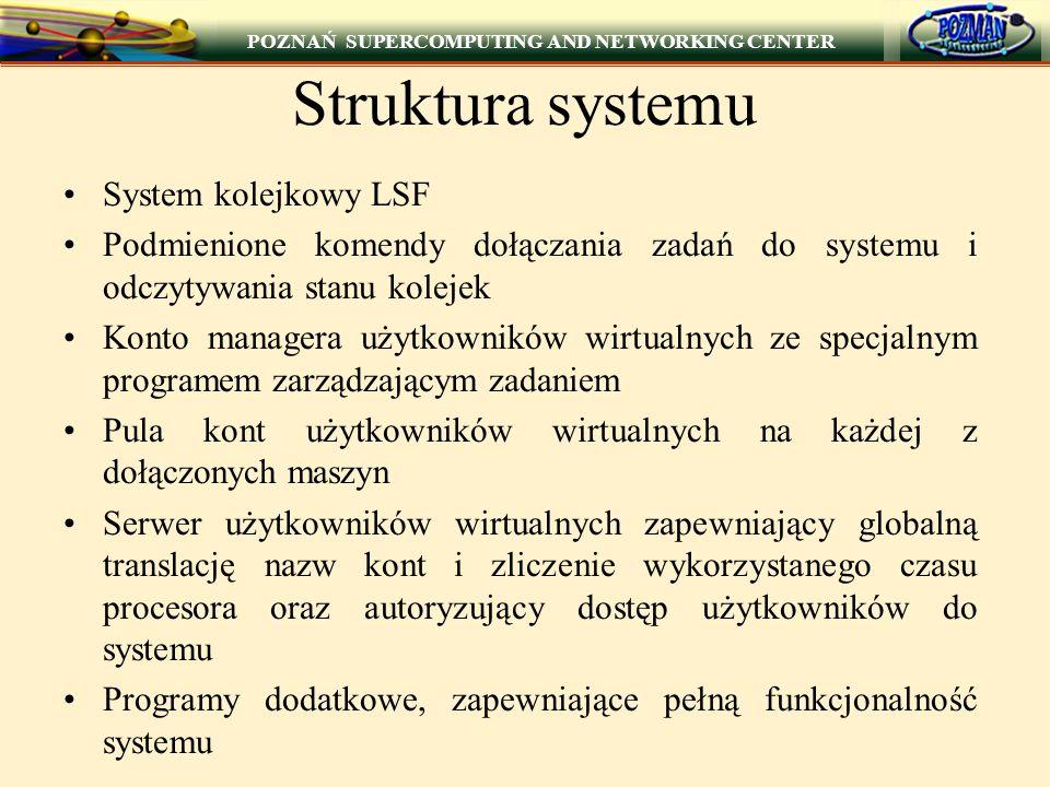 Struktura systemu System kolejkowy LSF