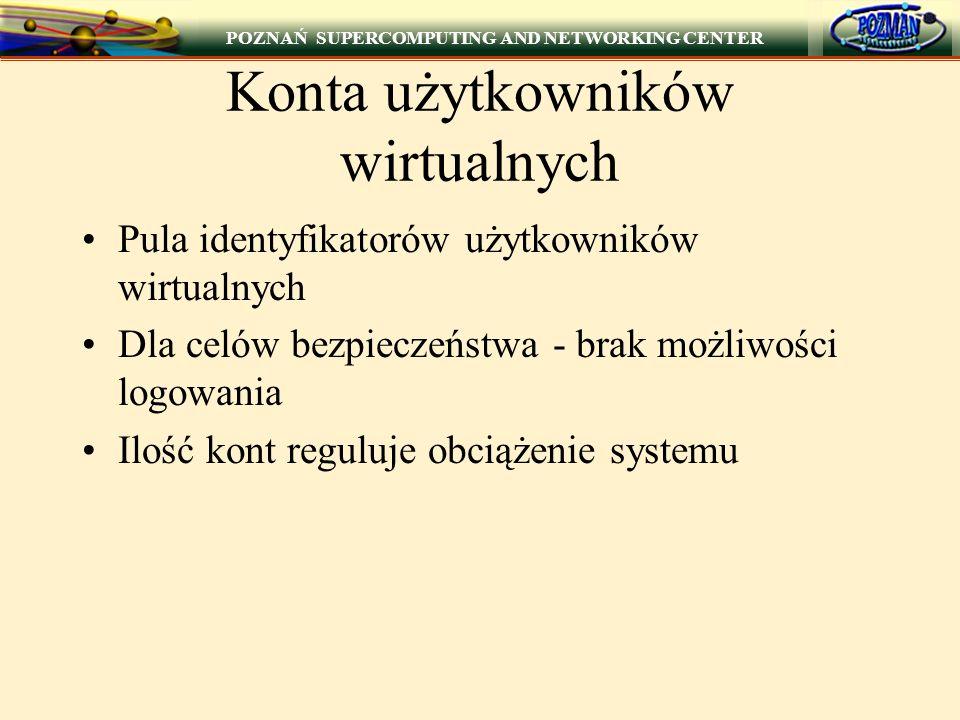 Konta użytkowników wirtualnych