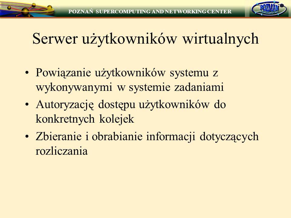 Serwer użytkowników wirtualnych