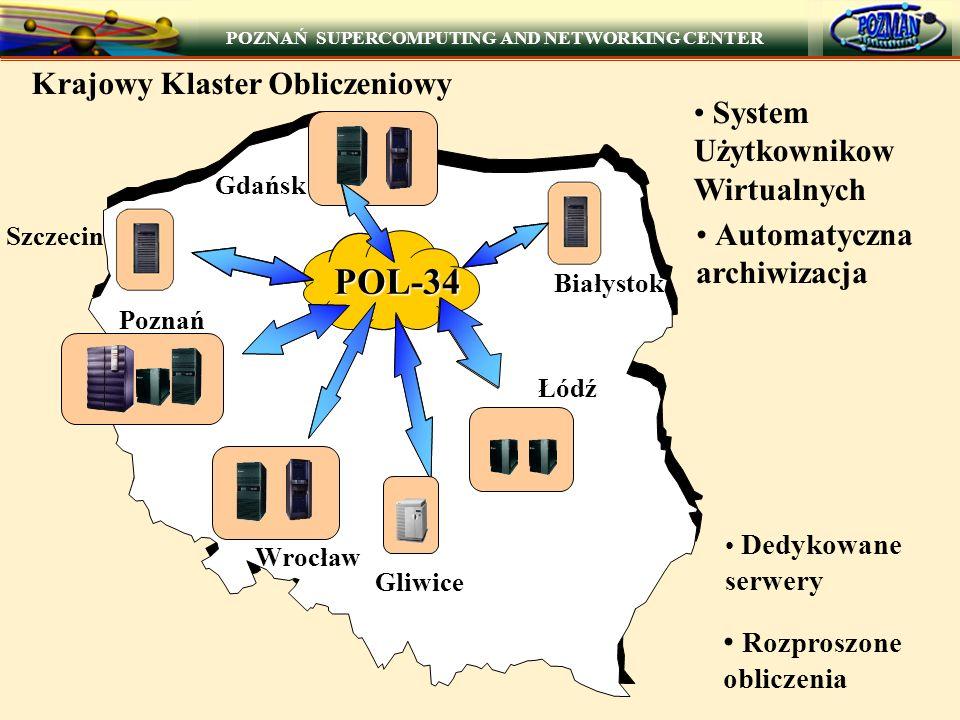 POL-34 Krajowy Klaster Obliczeniowy System Użytkownikow Wirtualnych