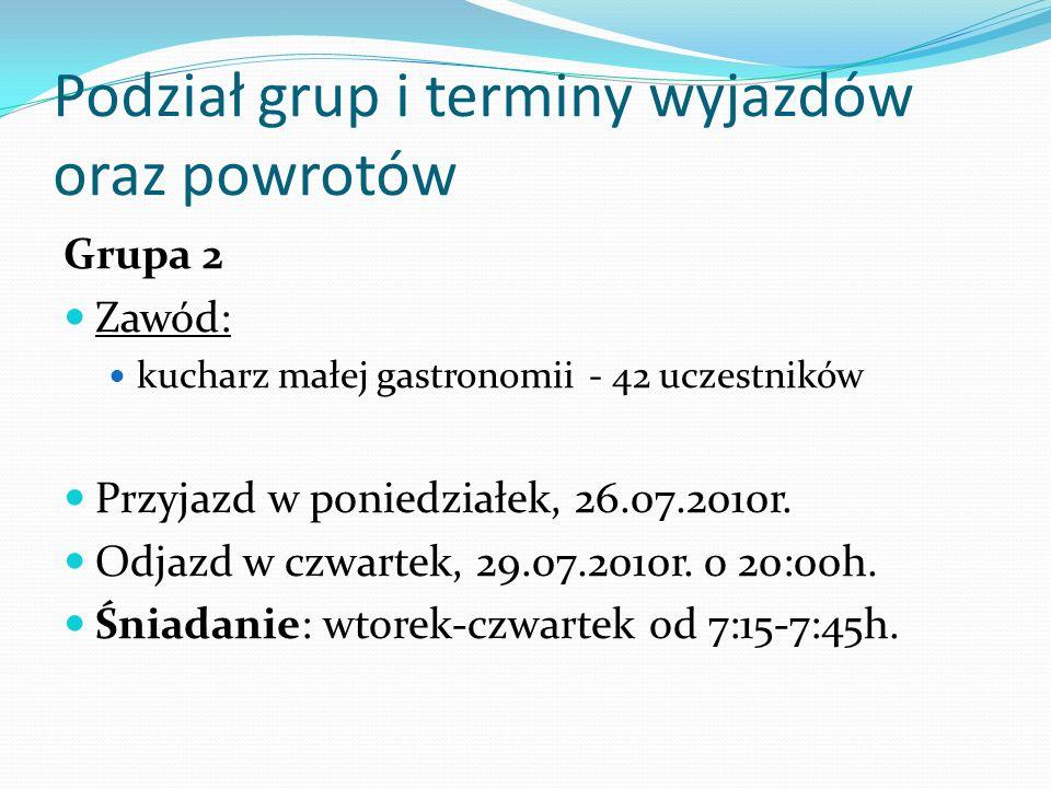 Podział grup i terminy wyjazdów oraz powrotów