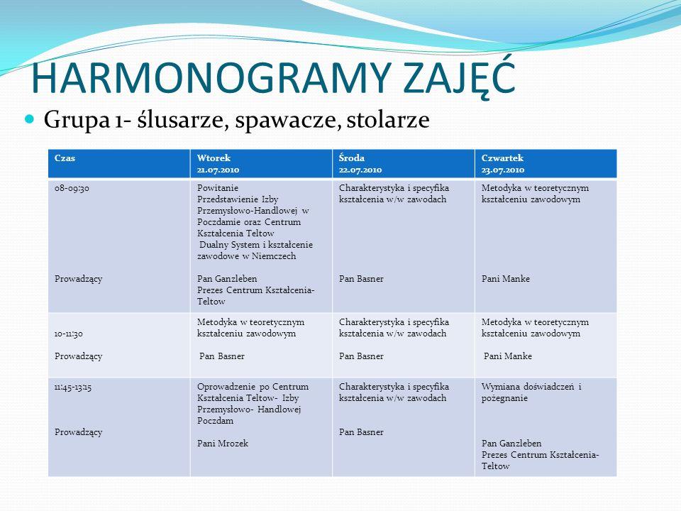 HARMONOGRAMY ZAJĘĆ Grupa 1- ślusarze, spawacze, stolarze Czas Wtorek