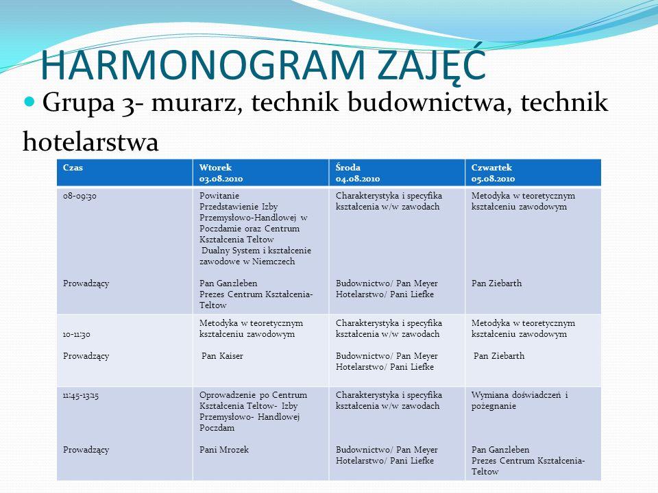 HARMONOGRAM ZAJĘĆ Grupa 3- murarz, technik budownictwa, technik