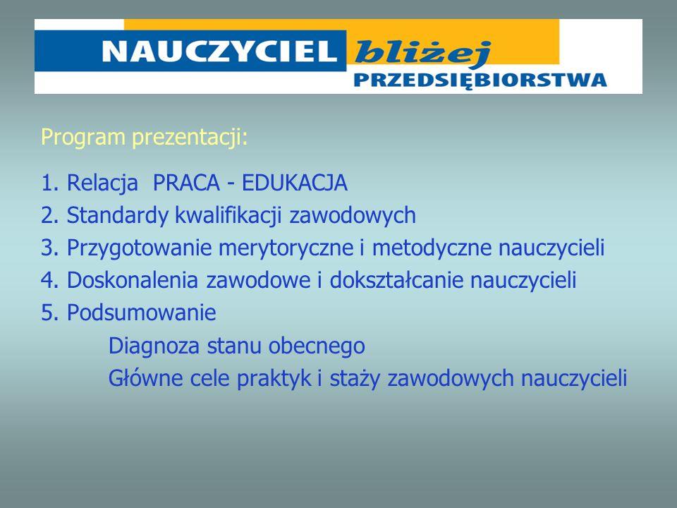 Program prezentacji: 1. Relacja PRACA - EDUKACJA. 2. Standardy kwalifikacji zawodowych. 3. Przygotowanie merytoryczne i metodyczne nauczycieli.