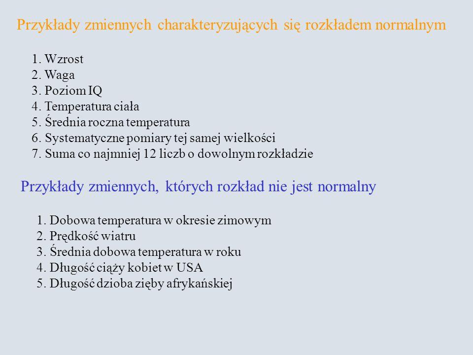 Przykłady zmiennych charakteryzujących się rozkładem normalnym