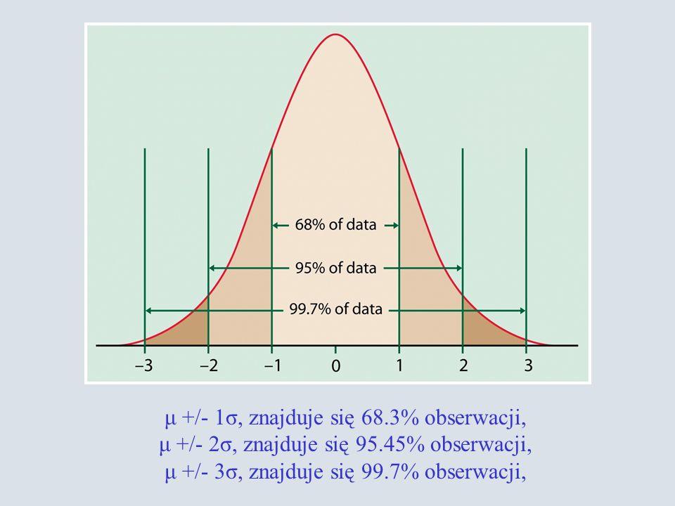 μ +/- 1σ, znajduje się 68.3% obserwacji,