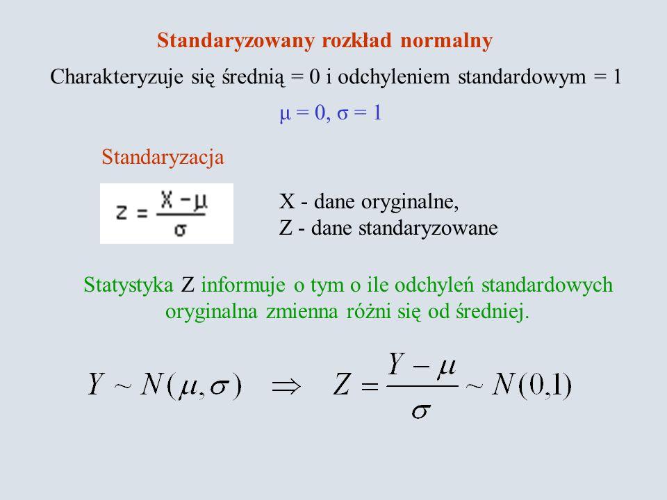 Standaryzowany rozkład normalny