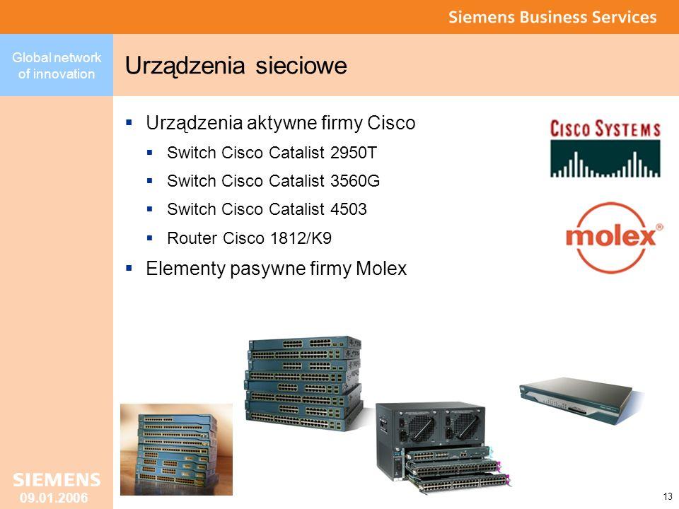 Urządzenia sieciowe Urządzenia aktywne firmy Cisco