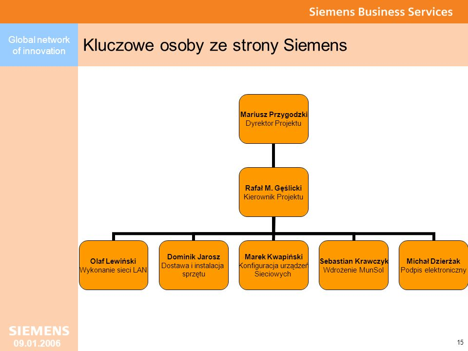 Kluczowe osoby ze strony Siemens