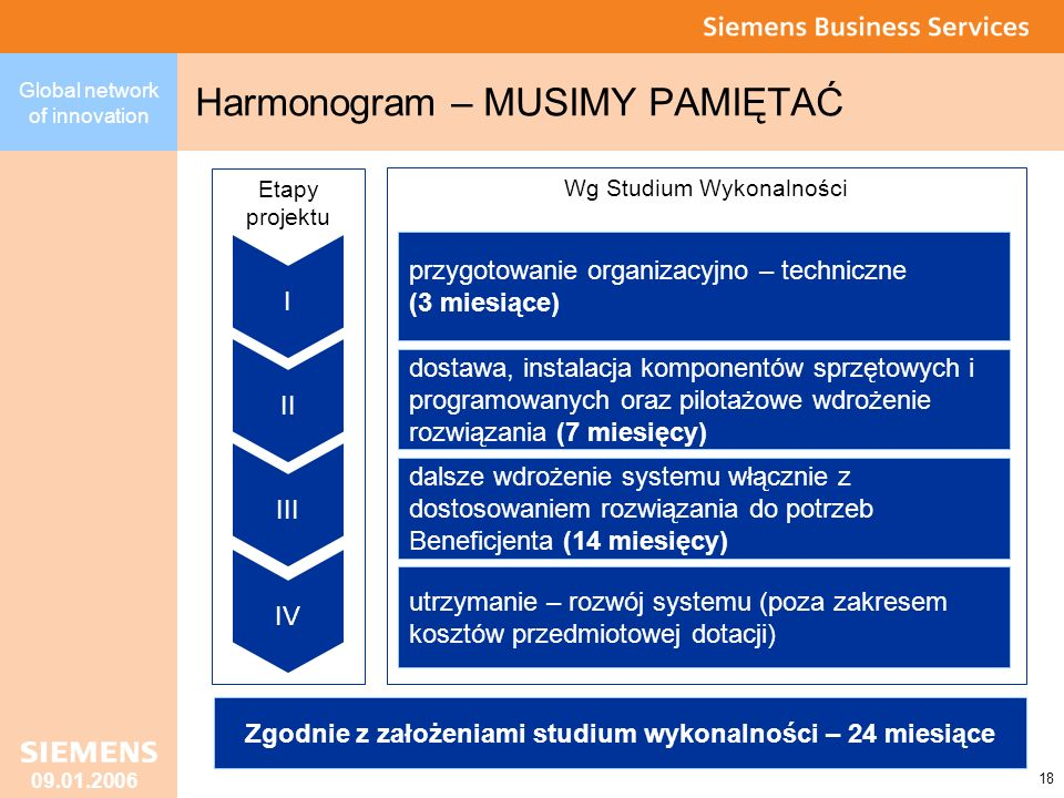 Harmonogram – MUSIMY PAMIĘTAĆ