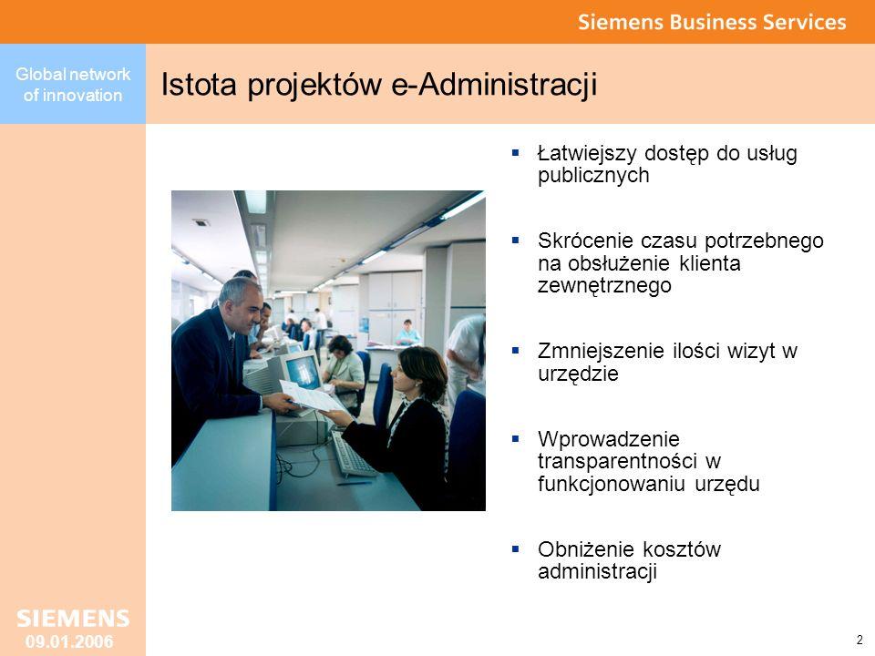 Istota projektów e-Administracji