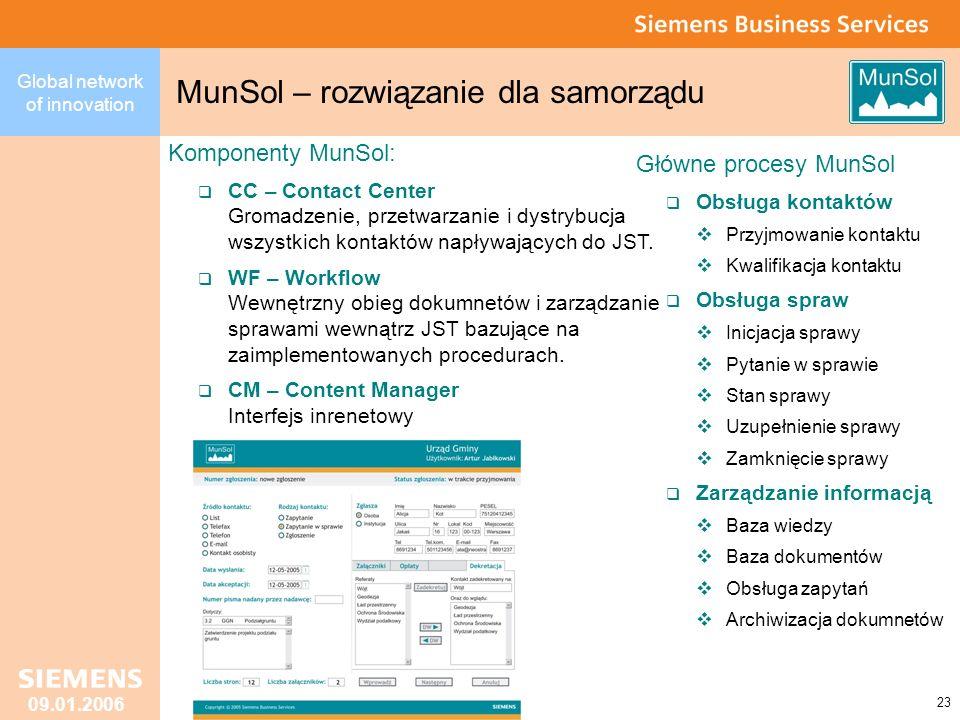MunSol – rozwiązanie dla samorządu