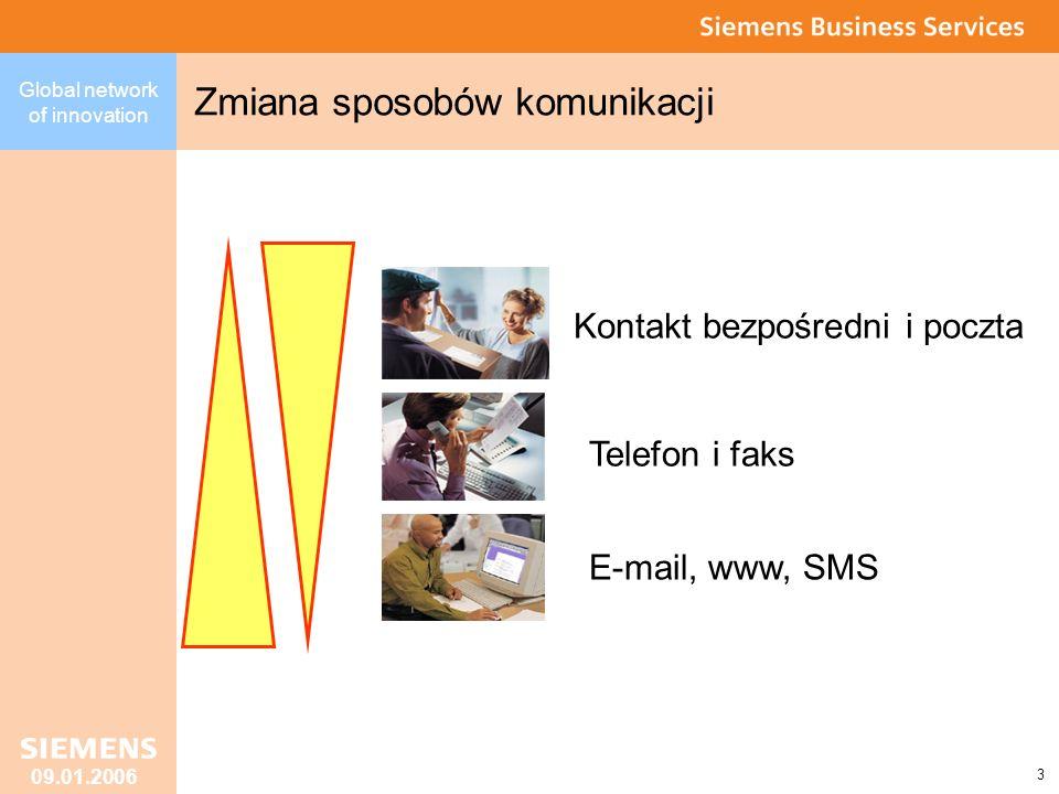 Zmiana sposobów komunikacji
